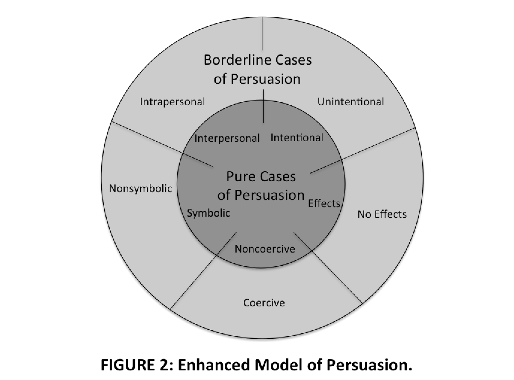 Bettinghaus persuasive definition 3 5 betting odds